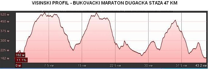 b_800_600_0_00_images_stories_Bukovacki_veliki_maraton